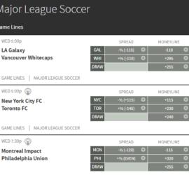 bovada MLS odds
